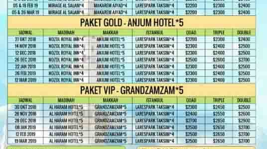 Paket Umroh Plus Turki 2018-2019