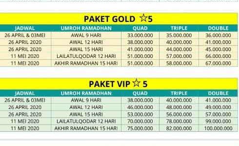 Harga Paket Umroh Ramadhan 2020